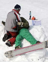 Snow Sports Injuries Holiday Ski