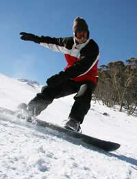 the characteristics of snowboarding as a sport Recognition is a process shared by all five sports councils (sport england, sports scotland, sport wales, sport northern ireland and uk sport) which determines which national governing bodies (ngbs) are responsible for governing the sporting activities the sports councils are willing to consider supporting and working with.